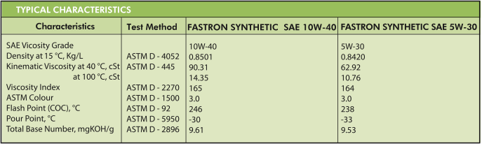 Fastron Synthetic SAE 10W-40 & 5W-30