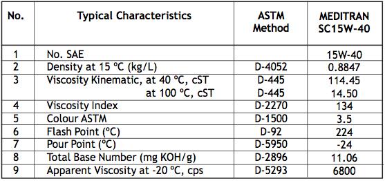 Meditran SC 15W-40 Minyak Pelumas Mesin Diesel untuk Tugas Berat