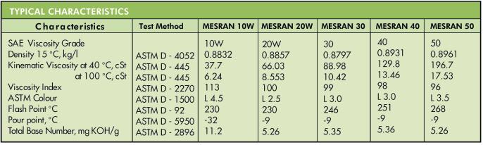 Mesran SAE 10W, 20W, 30, 40, 50